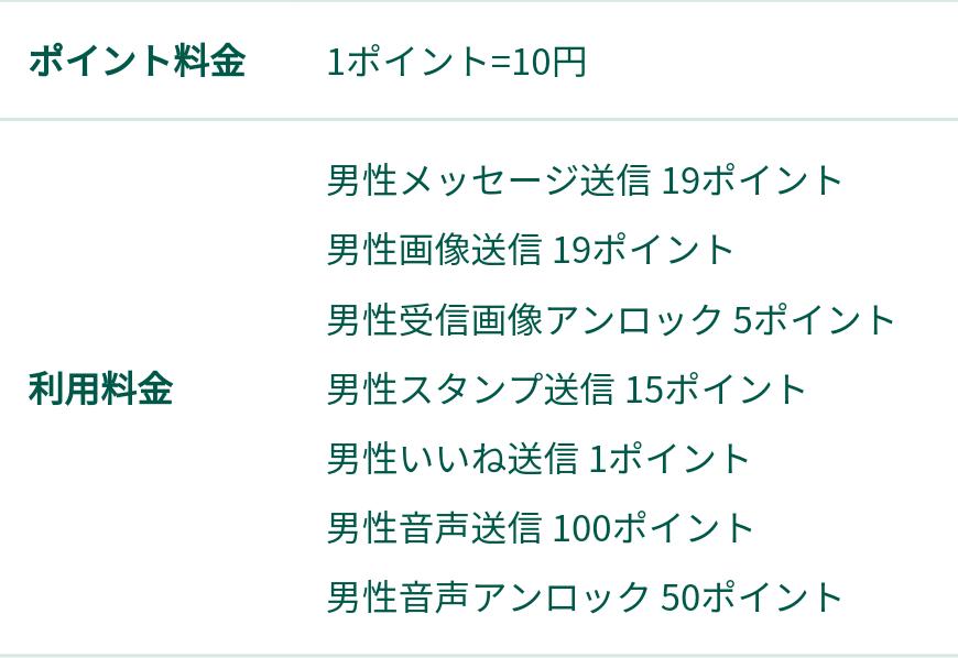 point 4 - 「茶飲み友達」はサクラ詐欺アプリ!